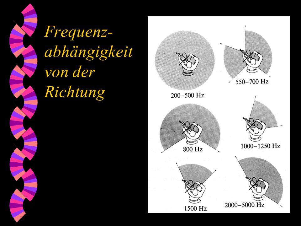 Frequenz- abhängigkeit von der Richtung