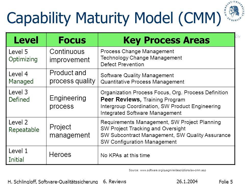Folie 5 H. Schlingloff, Software-Qualitätssicherung 26.1.2004 6. Reviews Capability Maturity Model (CMM) LevelFocusKey Process Areas Level 5 Optimizin