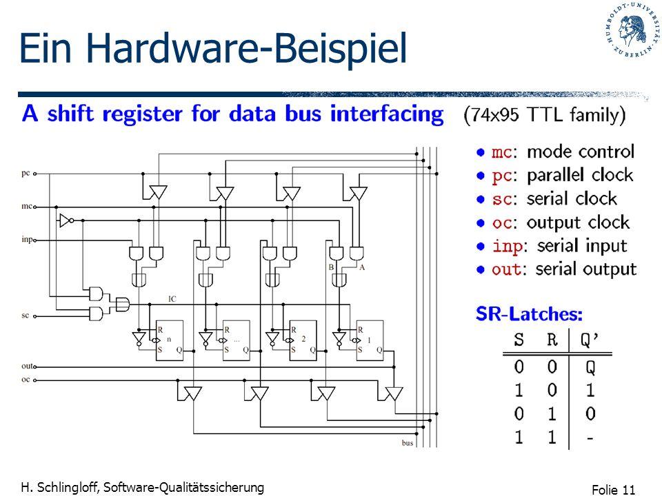 Folie 11 H. Schlingloff, Software-Qualitätssicherung Ein Hardware-Beispiel gibts vielleicht noch besser (color)
