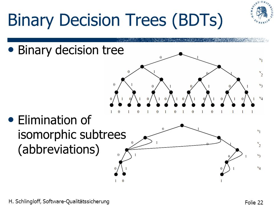 Folie 22 H. Schlingloff, Software-Qualitätssicherung Binary Decision Trees (BDTs) Binary decision tree Elimination of isomorphic subtrees (abbreviatio