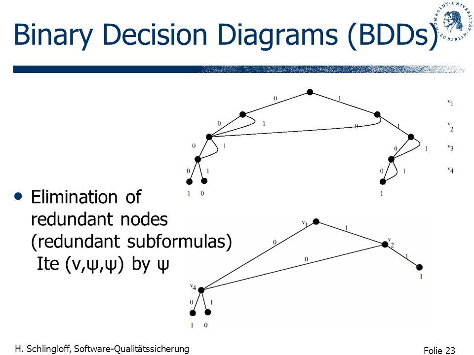Folie 23 H. Schlingloff, Software-Qualitätssicherung Binary Decision Diagrams (BDDs) Elimination of redundant nodes (redundant subformulas) Ite (v,ψ,ψ