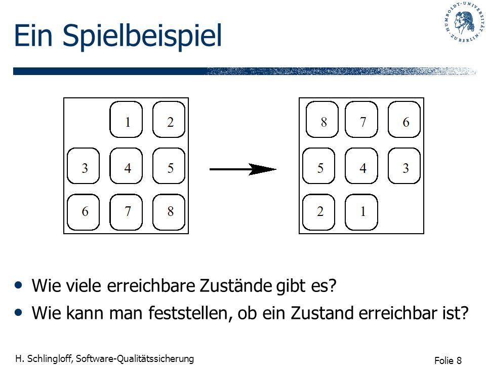 Folie 8 H. Schlingloff, Software-Qualitätssicherung Ein Spielbeispiel Wie viele erreichbare Zustände gibt es? Wie kann man feststellen, ob ein Zustand