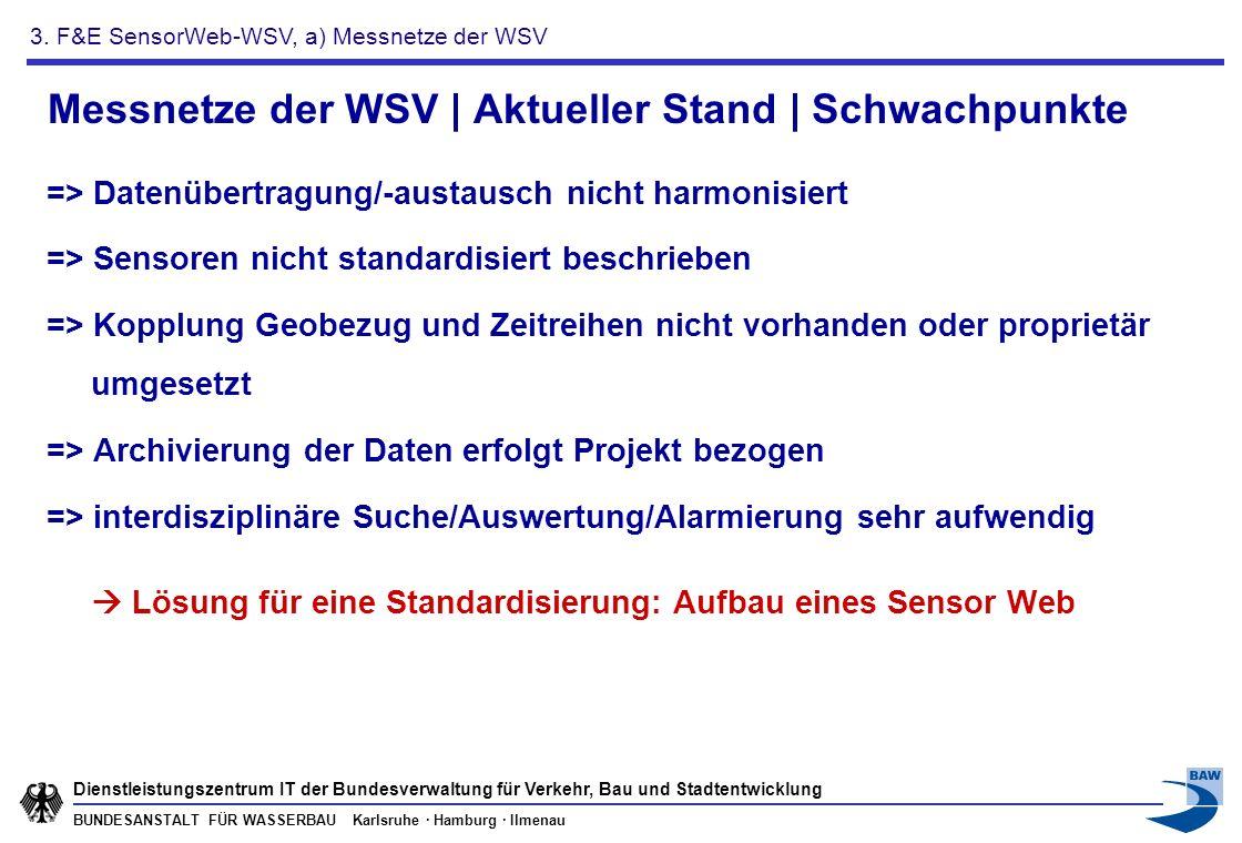 BUNDESANSTALT FÜR WASSERBAU Karlsruhe · Hamburg · Ilmenau Dienstleistungszentrum IT der Bundesverwaltung für Verkehr, Bau und Stadtentwicklung Messnet