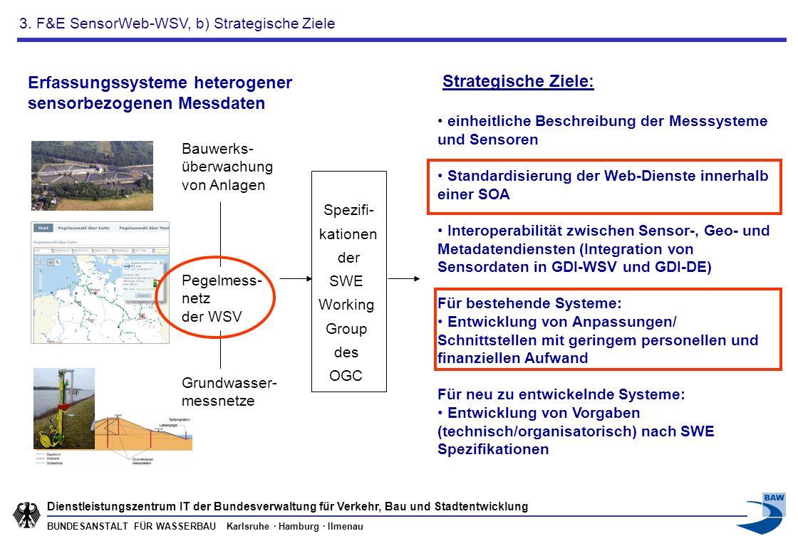 BUNDESANSTALT FÜR WASSERBAU Karlsruhe · Hamburg · Ilmenau Dienstleistungszentrum IT der Bundesverwaltung für Verkehr, Bau und Stadtentwicklung Erfassu