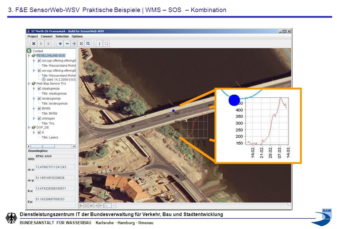 BUNDESANSTALT FÜR WASSERBAU Karlsruhe · Hamburg · Ilmenau Dienstleistungszentrum IT der Bundesverwaltung für Verkehr, Bau und Stadtentwicklung 3. F&E