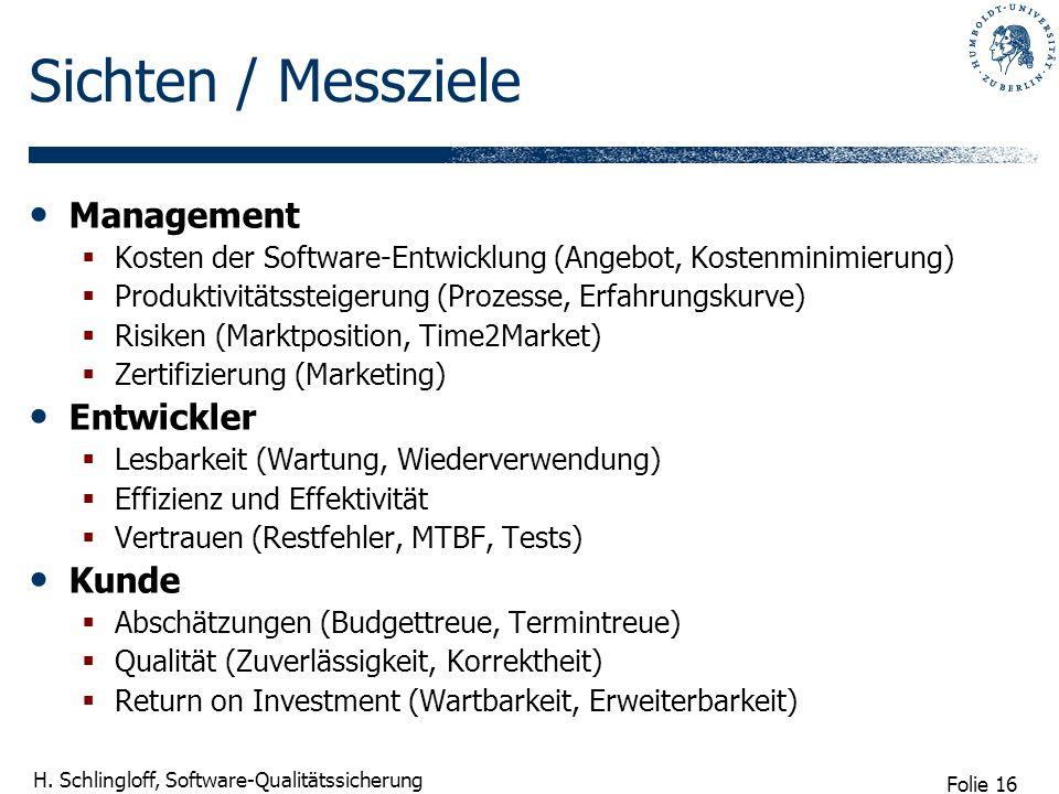Folie 16 H. Schlingloff, Software-Qualitätssicherung Sichten / Messziele Management Kosten der Software-Entwicklung (Angebot, Kostenminimierung) Produ