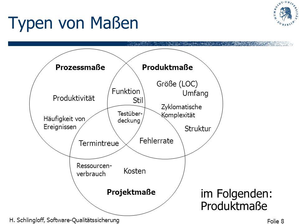 Folie 8 H. Schlingloff, Software-Qualitätssicherung Typen von Maßen im Folgenden: Produktmaße ProzessmaßeProduktmaße Projektmaße Produktivität Größe (