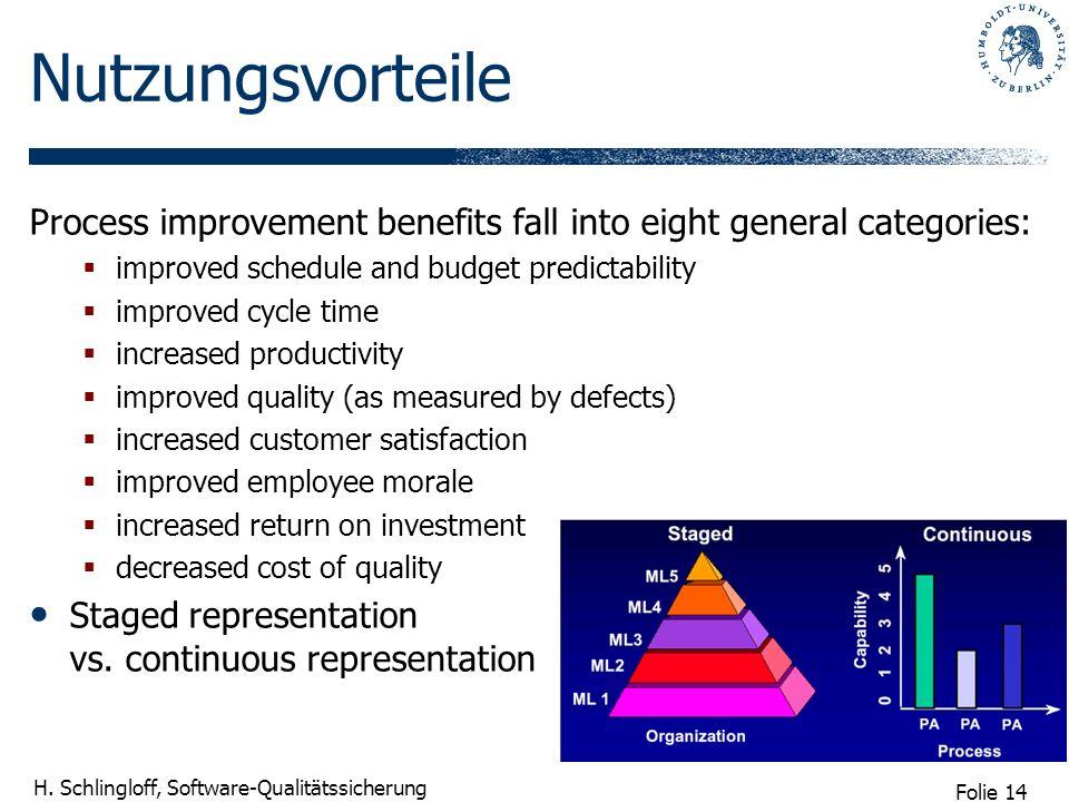 Folie 14 H. Schlingloff, Software-Qualitätssicherung Nutzungsvorteile Process improvement benefits fall into eight general categories: improved schedu