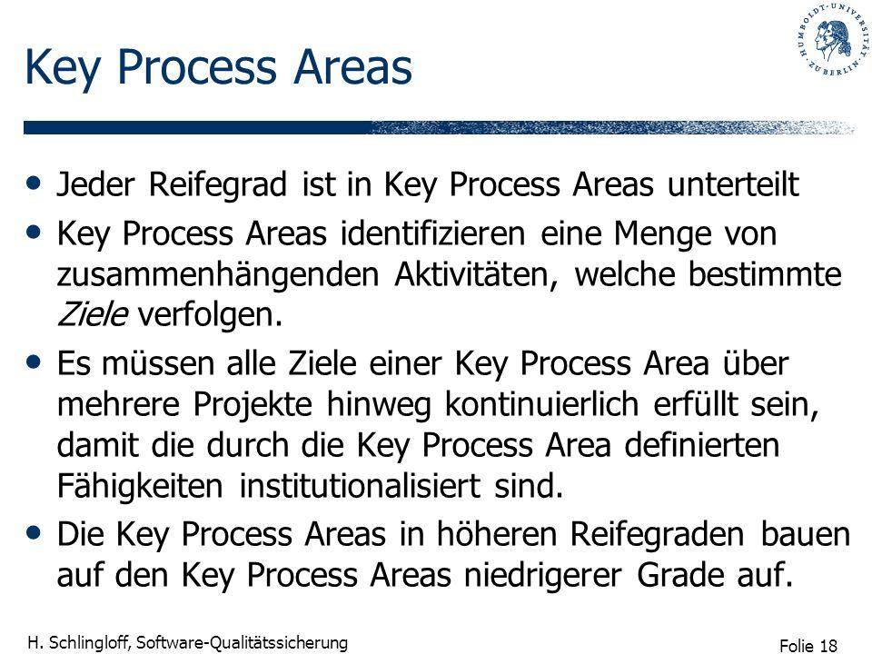 Folie 18 H. Schlingloff, Software-Qualitätssicherung Key Process Areas Jeder Reifegrad ist in Key Process Areas unterteilt Key Process Areas identifiz