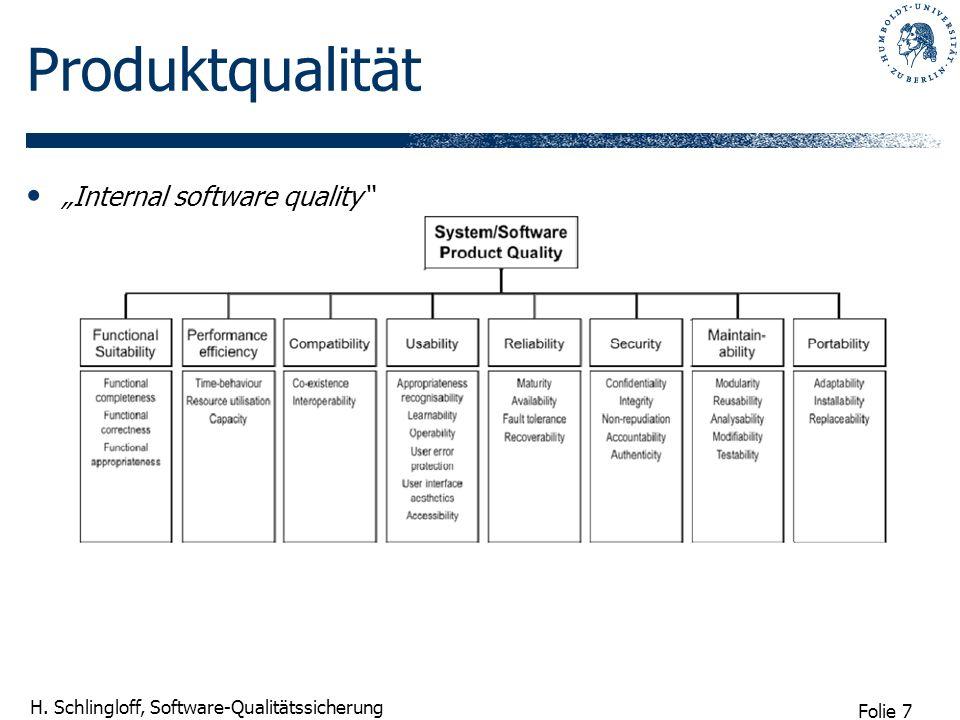 Folie 7 H. Schlingloff, Software-Qualitätssicherung Produktqualität Internal software quality