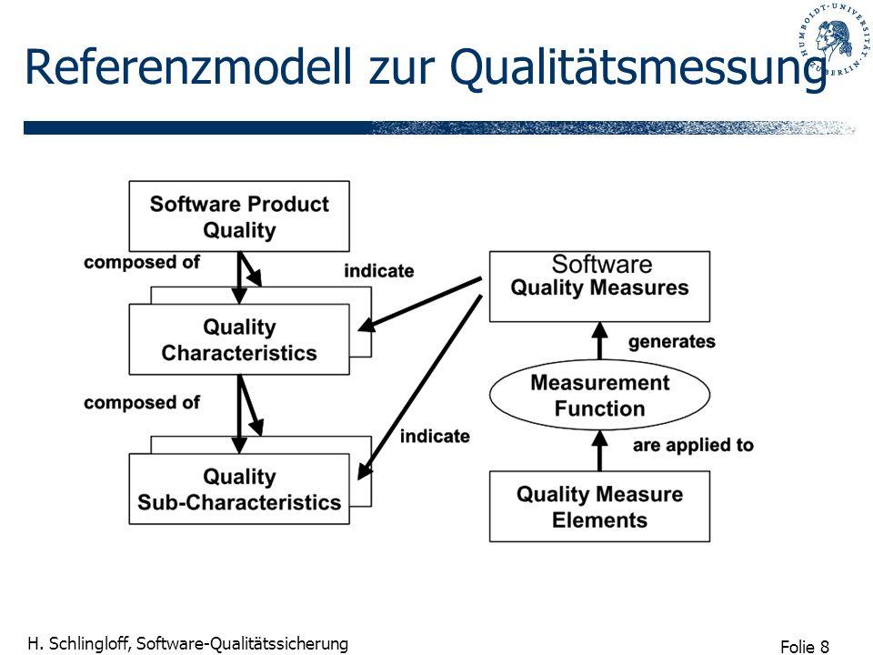 Folie 8 H. Schlingloff, Software-Qualitätssicherung Referenzmodell zur Qualitätsmessung
