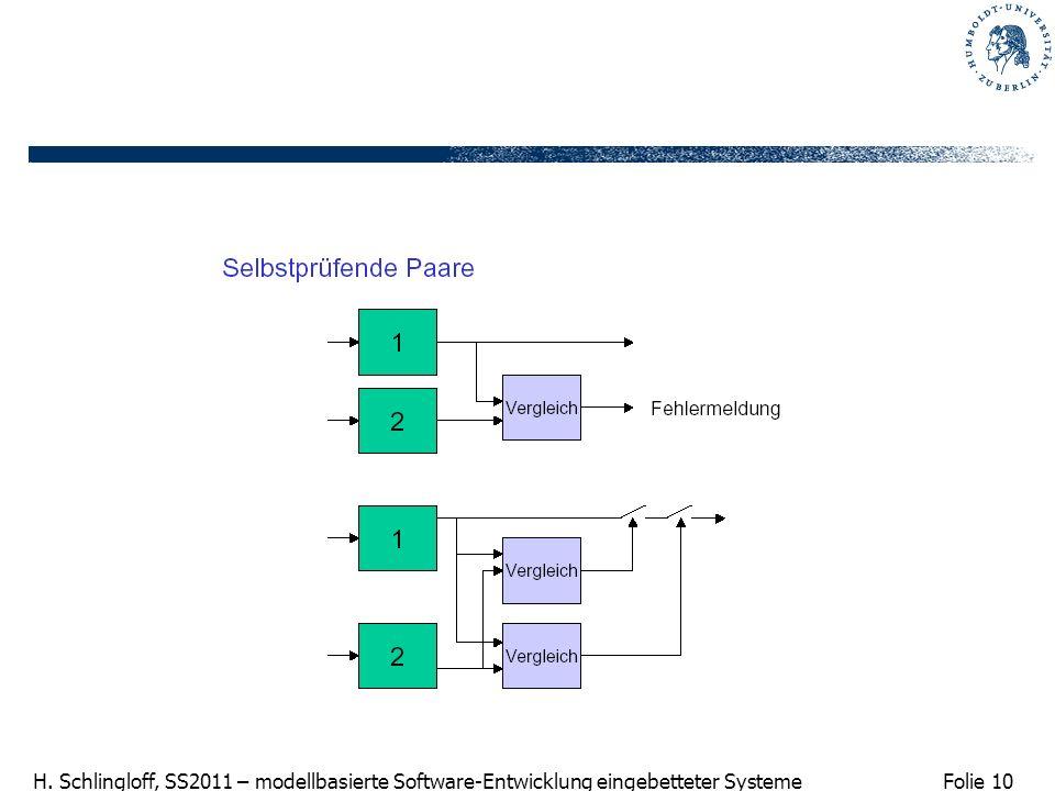 Folie 10 H. Schlingloff, SS2011 – modellbasierte Software-Entwicklung eingebetteter Systeme