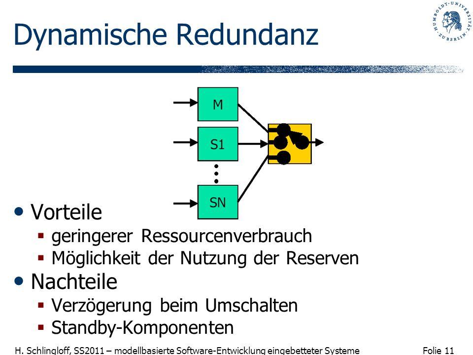 Folie 11 H. Schlingloff, SS2011 – modellbasierte Software-Entwicklung eingebetteter Systeme Dynamische Redundanz Vorteile geringerer Ressourcenverbrau