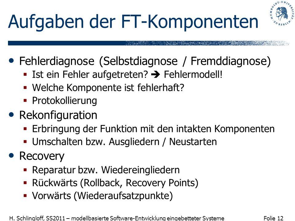 Folie 12 H. Schlingloff, SS2011 – modellbasierte Software-Entwicklung eingebetteter Systeme Aufgaben der FT-Komponenten Fehlerdiagnose (Selbstdiagnose