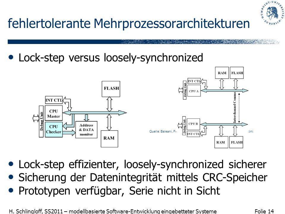 Folie 14 H. Schlingloff, SS2011 – modellbasierte Software-Entwicklung eingebetteter Systeme fehlertolerante Mehrprozessorarchitekturen Lock-step versu