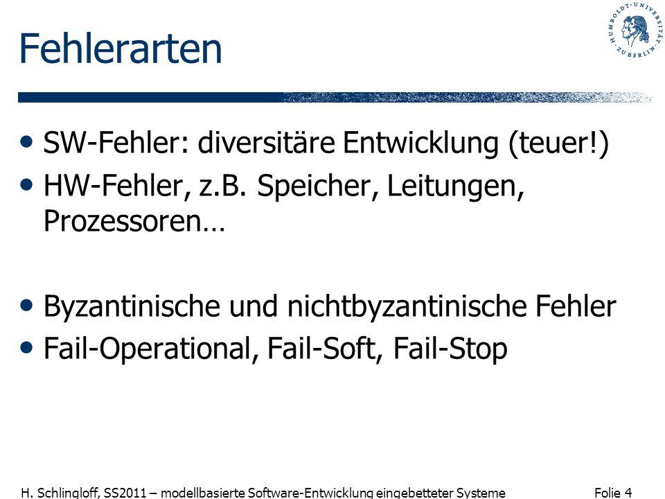 Folie 4 H. Schlingloff, SS2011 – modellbasierte Software-Entwicklung eingebetteter Systeme Fehlerarten SW-Fehler: diversitäre Entwicklung (teuer!) HW-