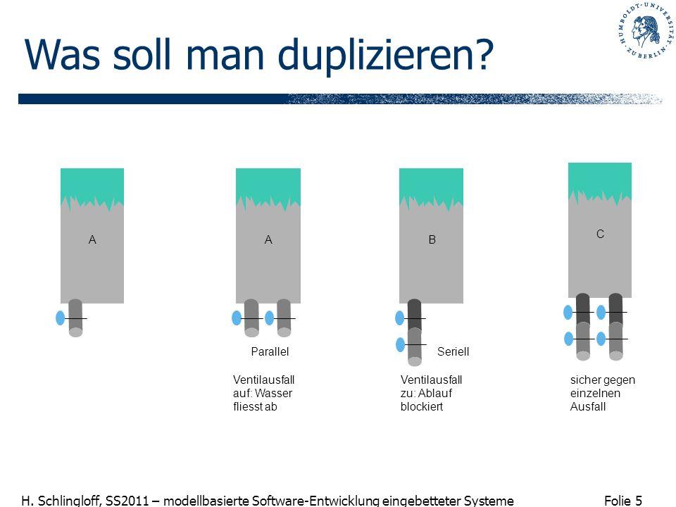 Folie 5 H. Schlingloff, SS2011 – modellbasierte Software-Entwicklung eingebetteter Systeme ACB Seriell A Parallel Was soll man duplizieren? Ventilausf