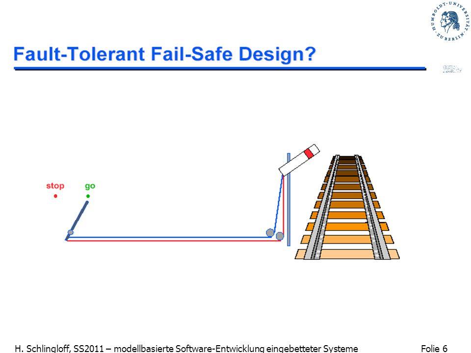 Folie 6 H. Schlingloff, SS2011 – modellbasierte Software-Entwicklung eingebetteter Systeme