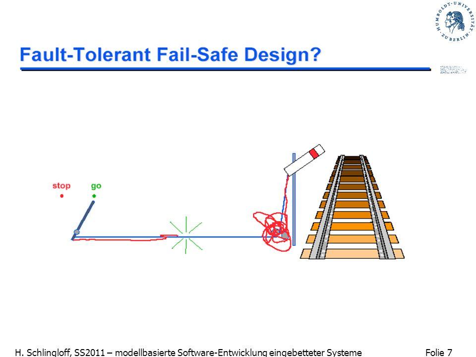 Folie 7 H. Schlingloff, SS2011 – modellbasierte Software-Entwicklung eingebetteter Systeme