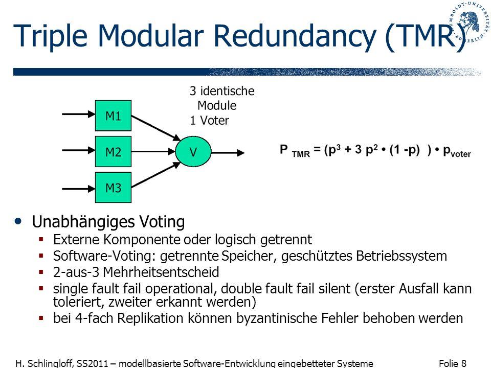 Folie 8 H. Schlingloff, SS2011 – modellbasierte Software-Entwicklung eingebetteter Systeme Triple Modular Redundancy (TMR) Unabhängiges Voting Externe