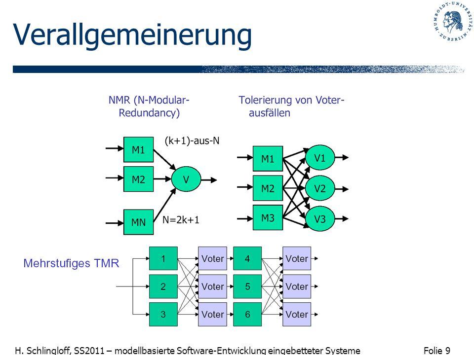 Folie 9 H. Schlingloff, SS2011 – modellbasierte Software-Entwicklung eingebetteter Systeme Verallgemeinerung