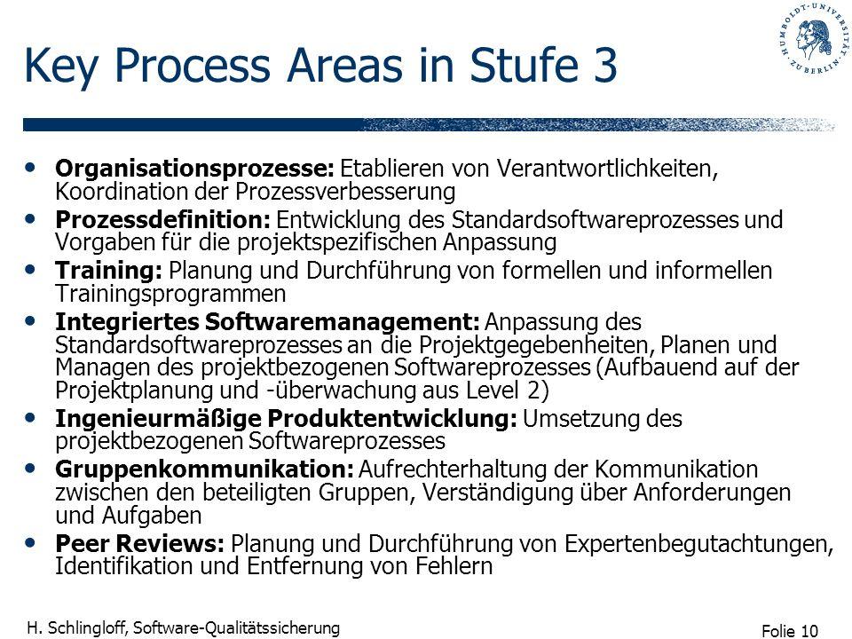 Folie 10 H. Schlingloff, Software-Qualitätssicherung Key Process Areas in Stufe 3 Organisationsprozesse: Etablieren von Verantwortlichkeiten, Koordina