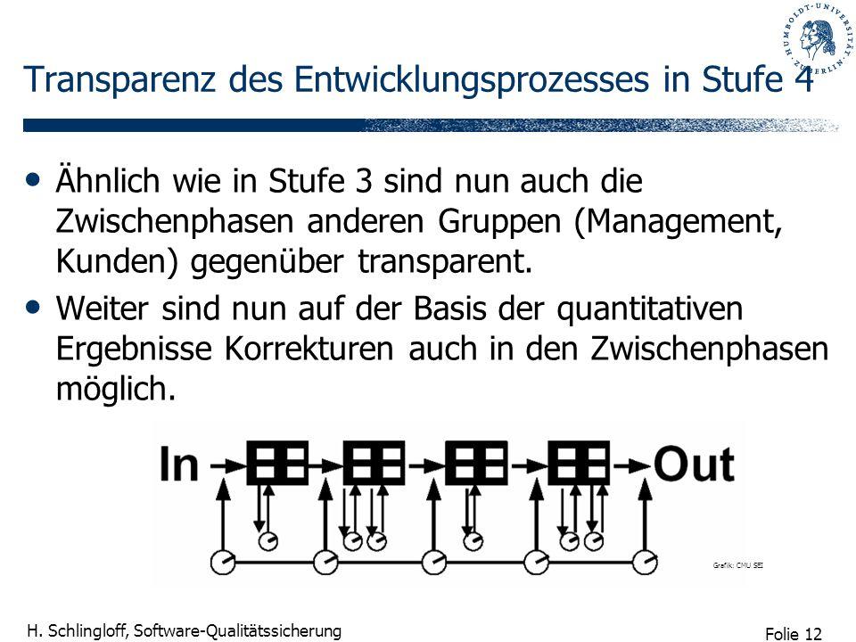 Folie 12 H. Schlingloff, Software-Qualitätssicherung Transparenz des Entwicklungsprozesses in Stufe 4 Ähnlich wie in Stufe 3 sind nun auch die Zwische