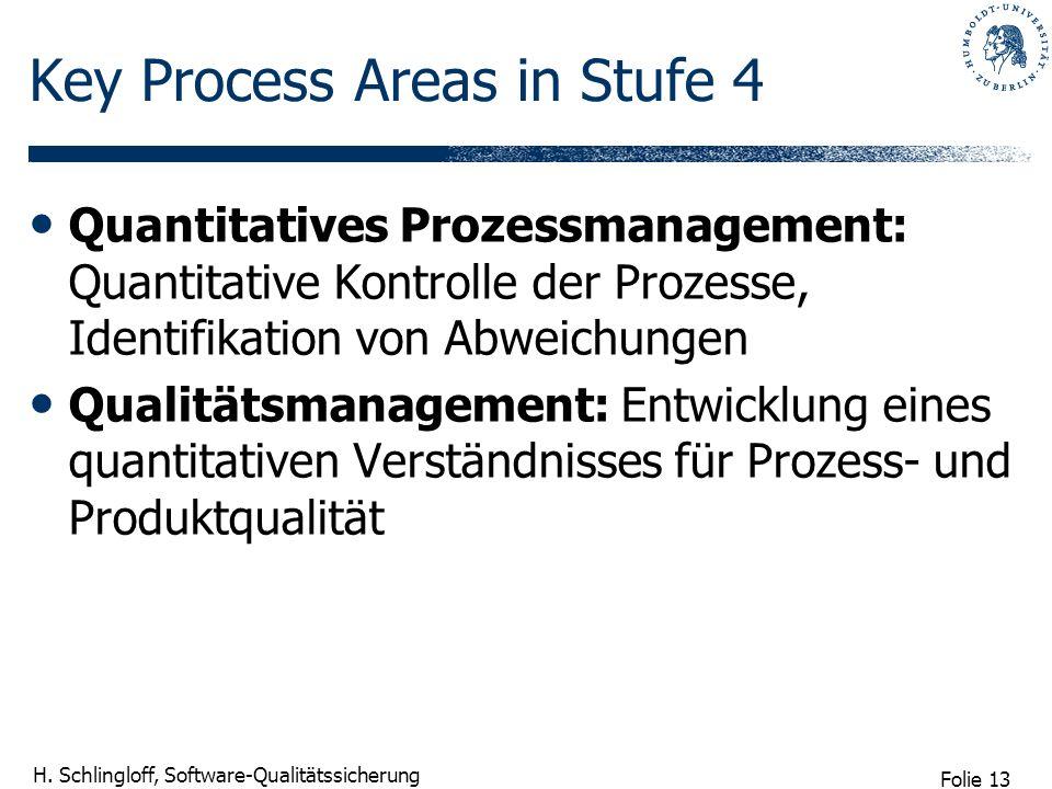 Folie 13 H. Schlingloff, Software-Qualitätssicherung Key Process Areas in Stufe 4 Quantitatives Prozessmanagement: Quantitative Kontrolle der Prozesse