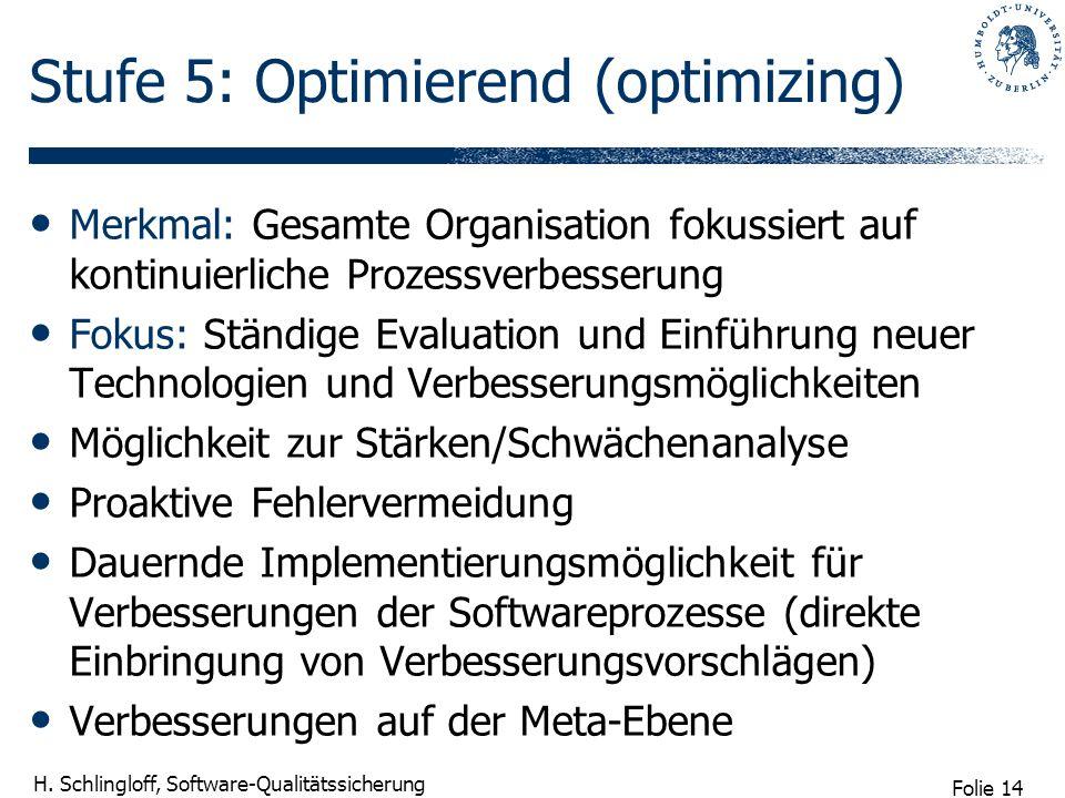 Folie 14 H. Schlingloff, Software-Qualitätssicherung Stufe 5: Optimierend (optimizing) Merkmal: Gesamte Organisation fokussiert auf kontinuierliche Pr