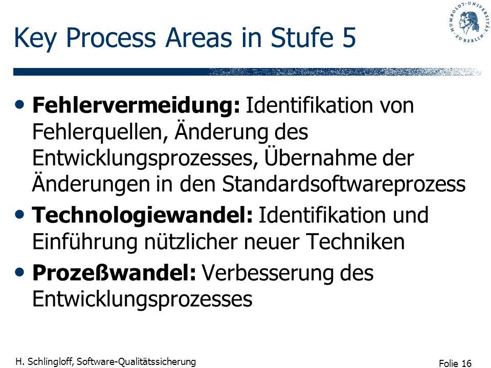 Folie 16 H. Schlingloff, Software-Qualitätssicherung Key Process Areas in Stufe 5 Fehlervermeidung: Identifikation von Fehlerquellen, Änderung des Ent