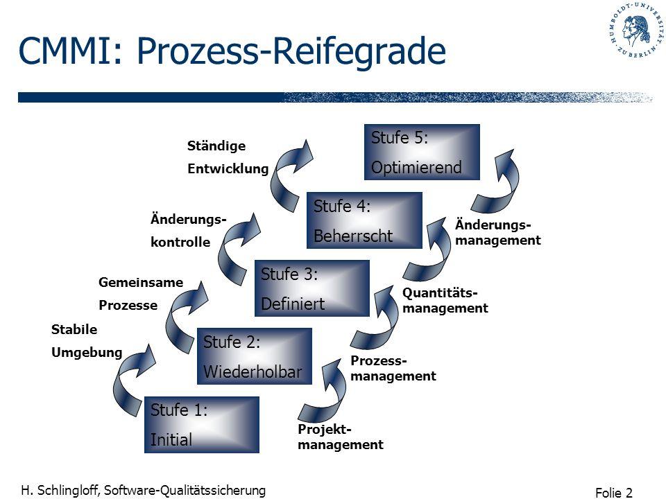 Folie 2 H. Schlingloff, Software-Qualitätssicherung CMMI: Prozess-Reifegrade Stufe 1: Initial Stufe 2: Wiederholbar Stufe 3: Definiert Stufe 4: Beherr