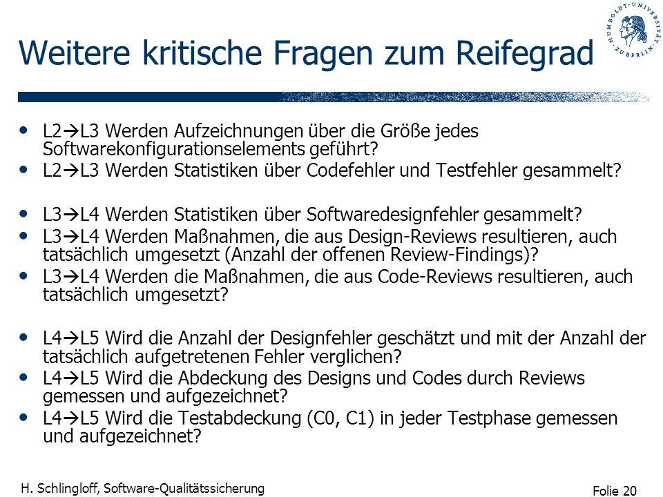 Folie 20 H. Schlingloff, Software-Qualitätssicherung Weitere kritische Fragen zum Reifegrad L2 L3 Werden Aufzeichnungen über die Größe jedes Softwarek