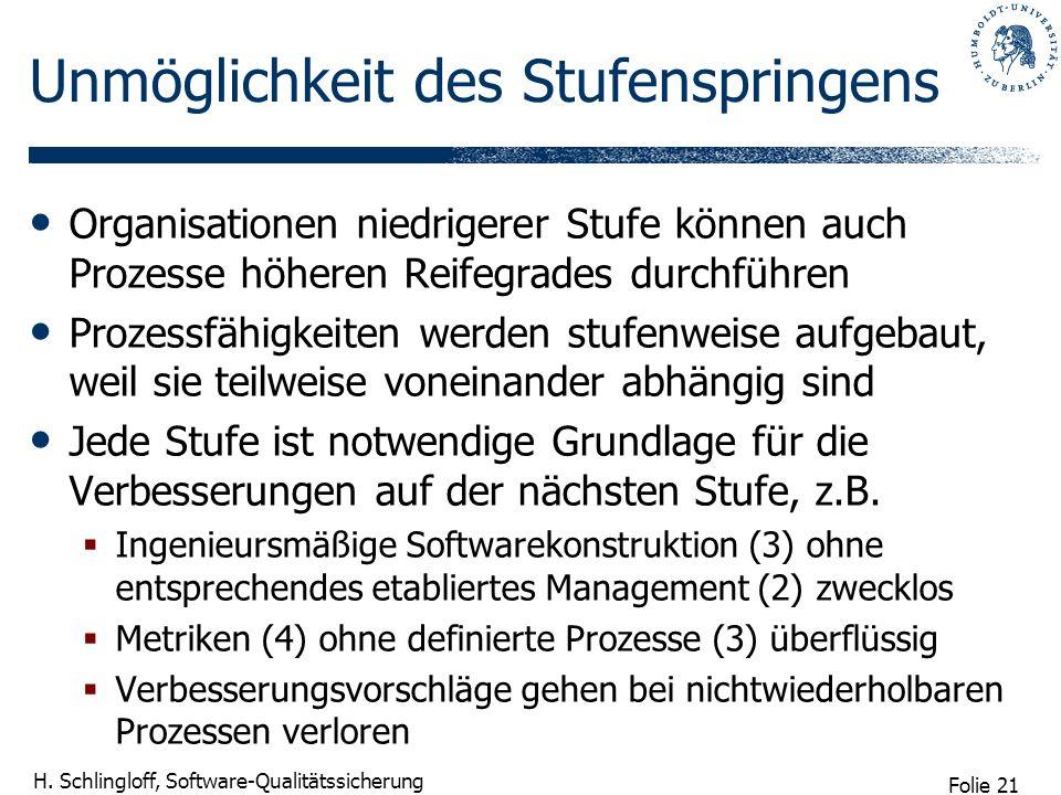 Folie 21 H. Schlingloff, Software-Qualitätssicherung Unmöglichkeit des Stufenspringens Organisationen niedrigerer Stufe können auch Prozesse höheren R