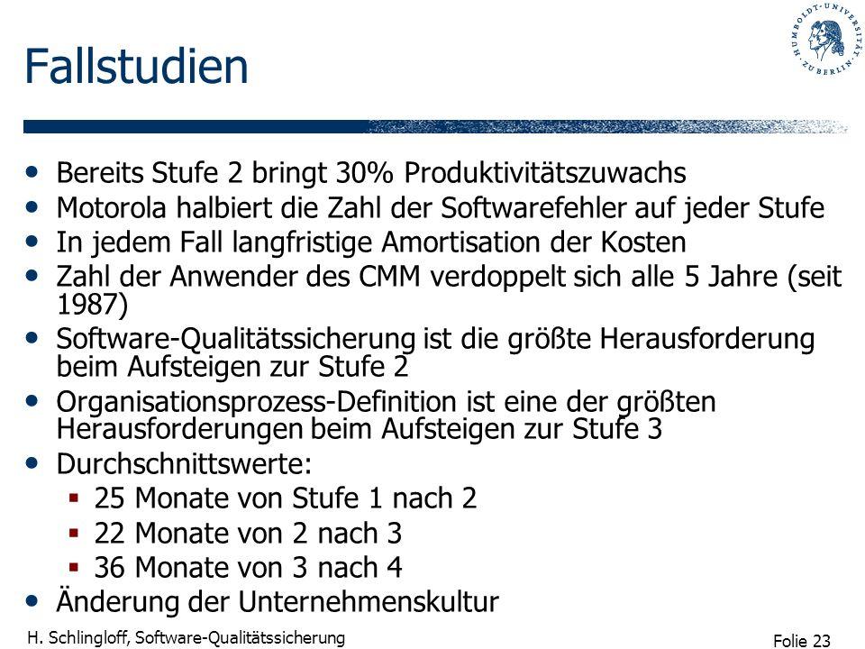Folie 23 H. Schlingloff, Software-Qualitätssicherung Fallstudien Bereits Stufe 2 bringt 30% Produktivitätszuwachs Motorola halbiert die Zahl der Softw