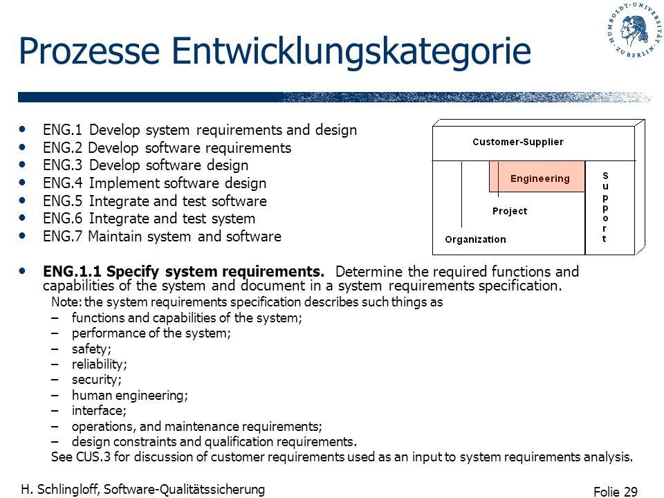 Folie 29 H. Schlingloff, Software-Qualitätssicherung Prozesse Entwicklungskategorie ENG.1 Develop system requirements and design ENG.2 Develop softwar