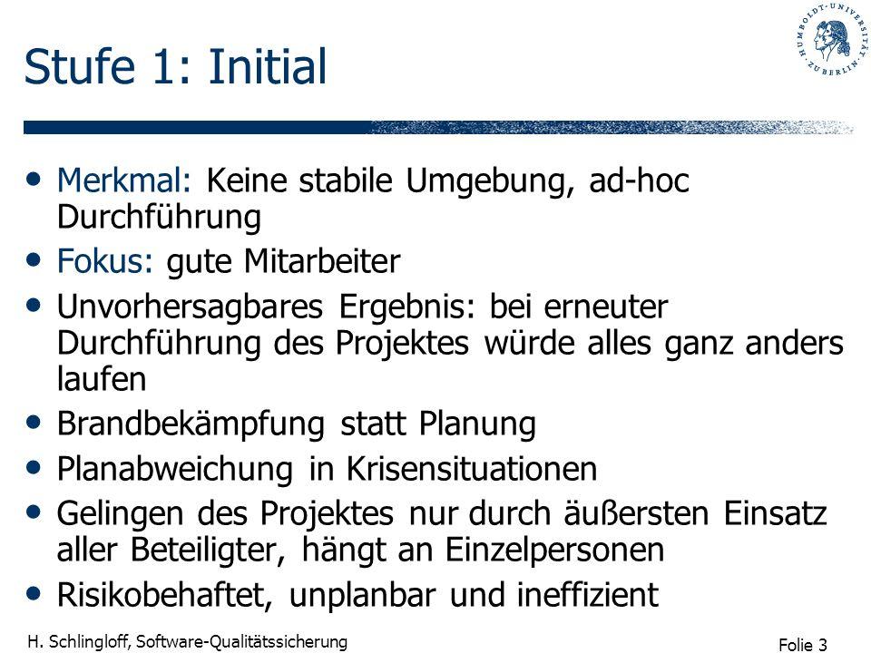 Folie 3 H. Schlingloff, Software-Qualitätssicherung Stufe 1: Initial Merkmal: Keine stabile Umgebung, ad-hoc Durchführung Fokus: gute Mitarbeiter Unvo