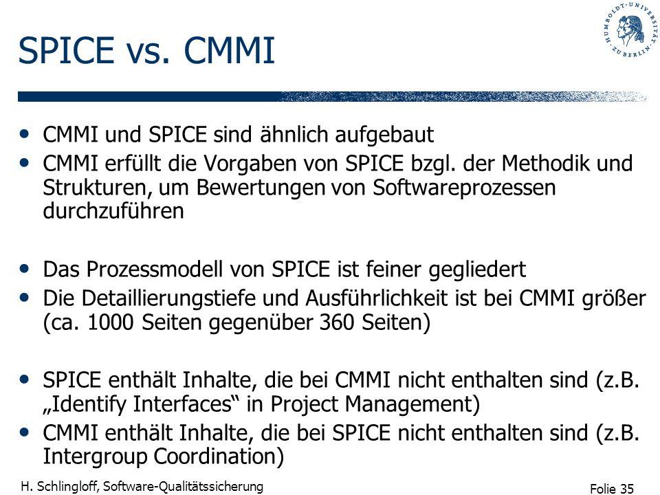 Folie 35 H. Schlingloff, Software-Qualitätssicherung SPICE vs. CMMI CMMI und SPICE sind ähnlich aufgebaut CMMI erfüllt die Vorgaben von SPICE bzgl. de