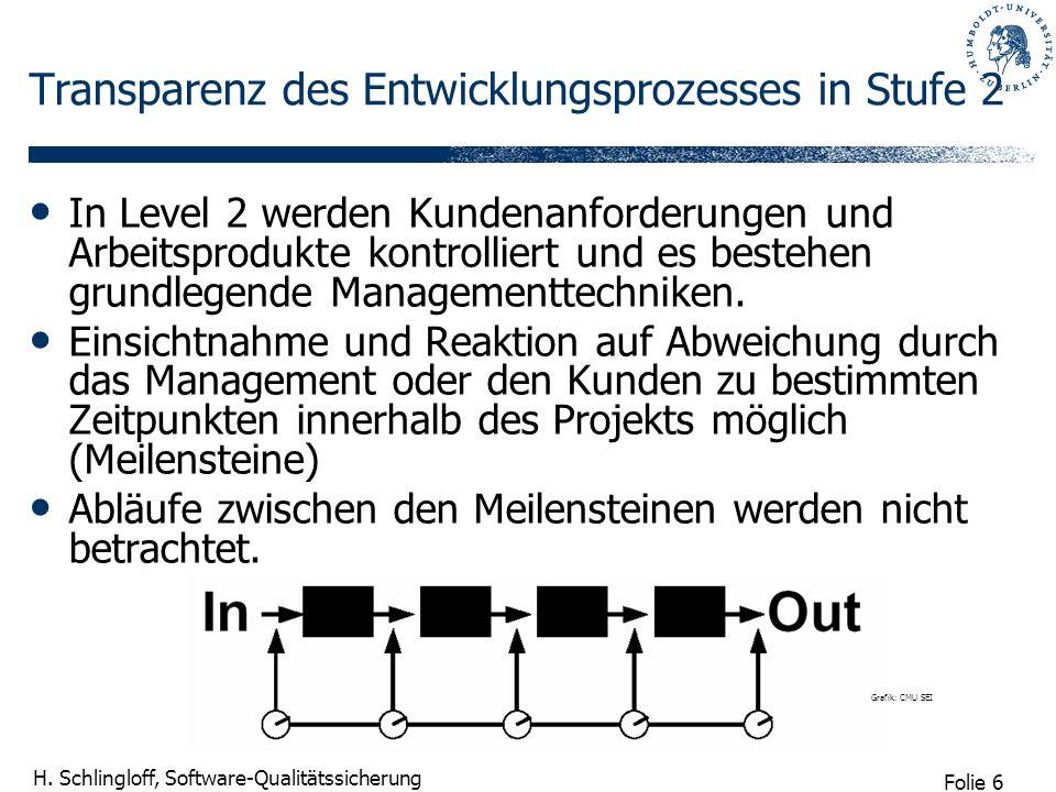 Folie 6 H. Schlingloff, Software-Qualitätssicherung Transparenz des Entwicklungsprozesses in Stufe 2 In Level 2 werden Kundenanforderungen und Arbeits