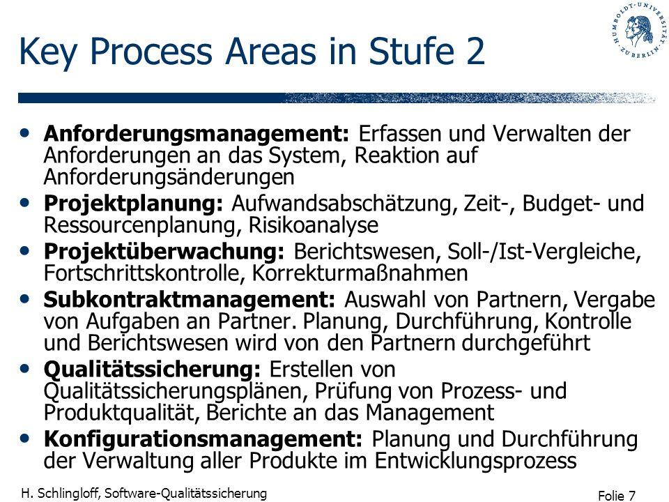 Folie 7 H. Schlingloff, Software-Qualitätssicherung Key Process Areas in Stufe 2 Anforderungsmanagement: Erfassen und Verwalten der Anforderungen an d