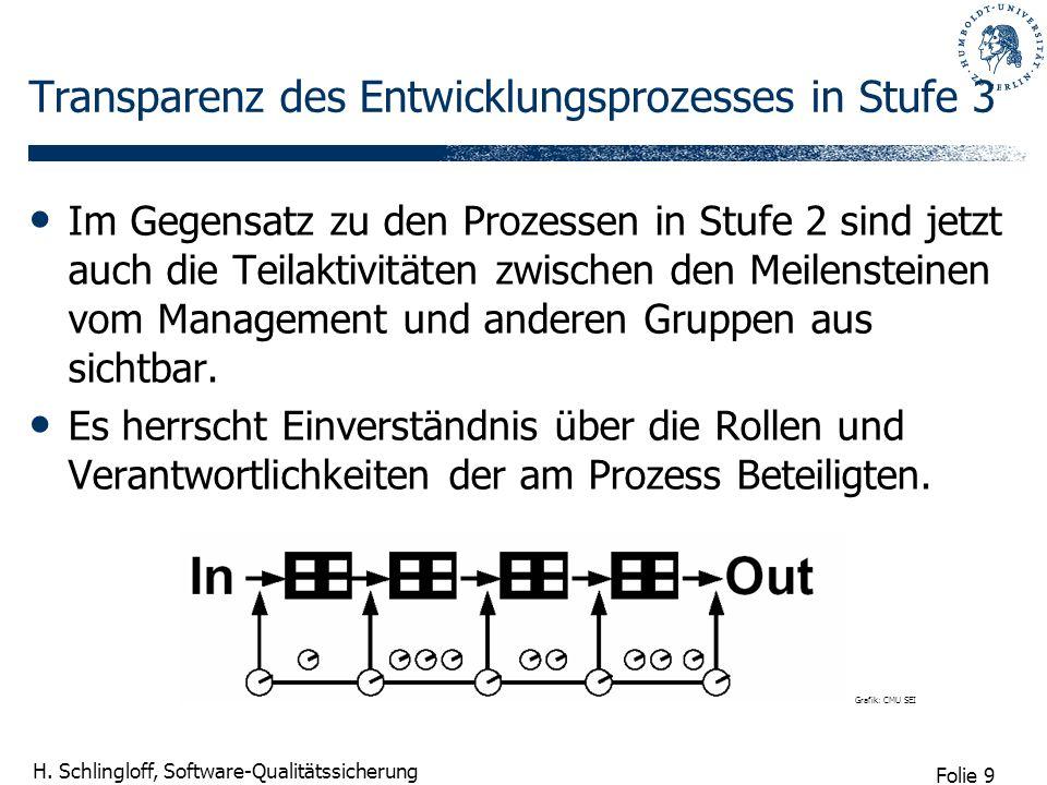 Folie 9 H. Schlingloff, Software-Qualitätssicherung Transparenz des Entwicklungsprozesses in Stufe 3 Im Gegensatz zu den Prozessen in Stufe 2 sind jet