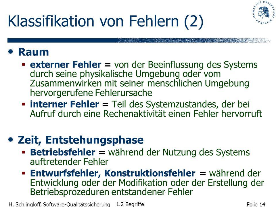 Folie 14 H. Schlingloff, Software-Qualitätssicherung 1.2 Begriffe Klassifikation von Fehlern (2) Raum externer Fehler = von der Beeinflussung des Syst