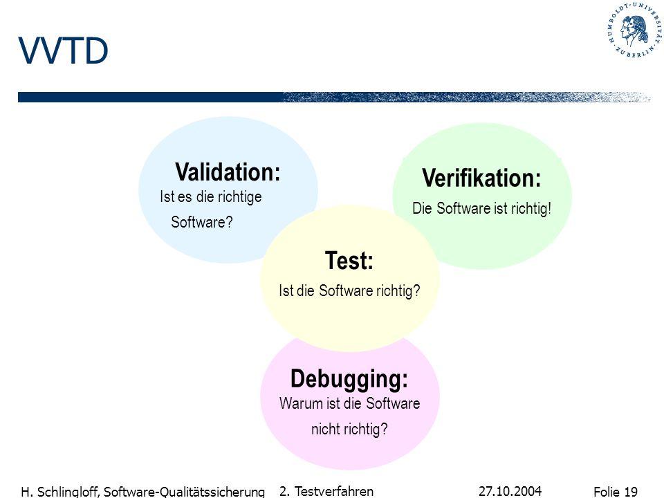Folie 19 H. Schlingloff, Software-Qualitätssicherung 27.10.2004 2. Testverfahren Verifikation: Die Software ist richtig! Debugging: Warum ist die Soft
