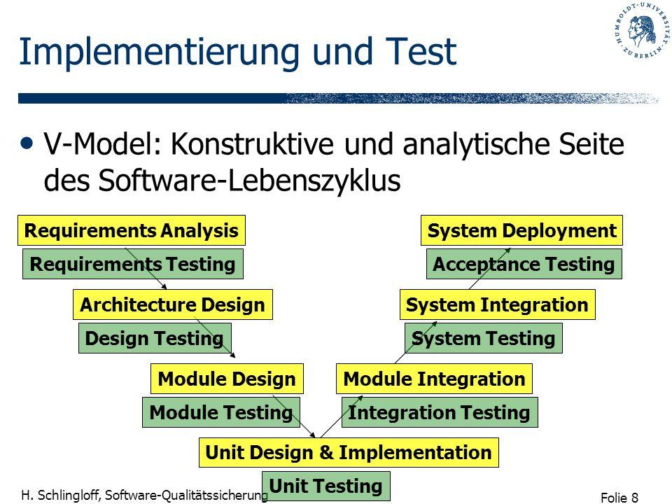 Folie 8 H. Schlingloff, Software-Qualitätssicherung Implementierung und Test V-Model: Konstruktive und analytische Seite des Software-Lebenszyklus Req