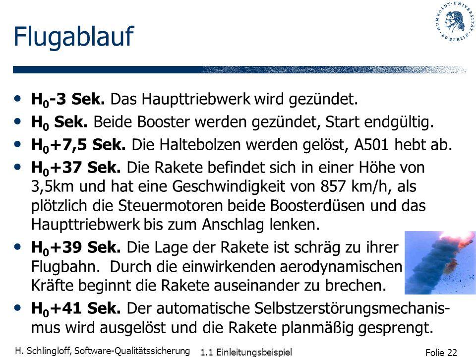Folie 22 H. Schlingloff, Software-Qualitätssicherung 1.1 Einleitungsbeispiel Flugablauf H 0 -3 Sek. Das Haupttriebwerk wird gezündet. H 0 Sek. Beide B