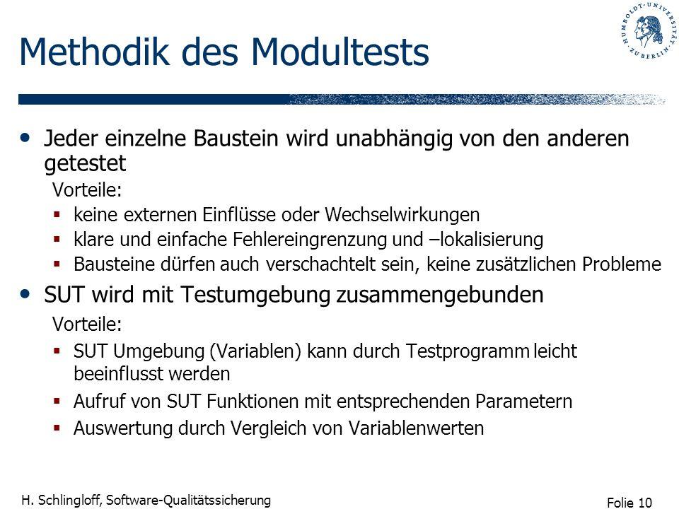 Folie 10 H. Schlingloff, Software-Qualitätssicherung Methodik des Modultests Jeder einzelne Baustein wird unabhängig von den anderen getestet Vorteile