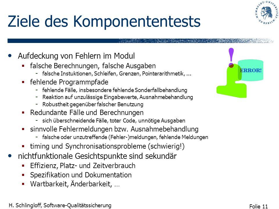 Folie 11 H. Schlingloff, Software-Qualitätssicherung Ziele des Komponententests Aufdeckung von Fehlern im Modul falsche Berechnungen, falsche Ausgaben