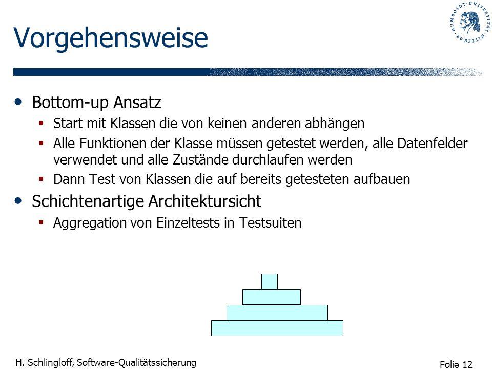 Folie 12 H. Schlingloff, Software-Qualitätssicherung Vorgehensweise Bottom-up Ansatz Start mit Klassen die von keinen anderen abhängen Alle Funktionen