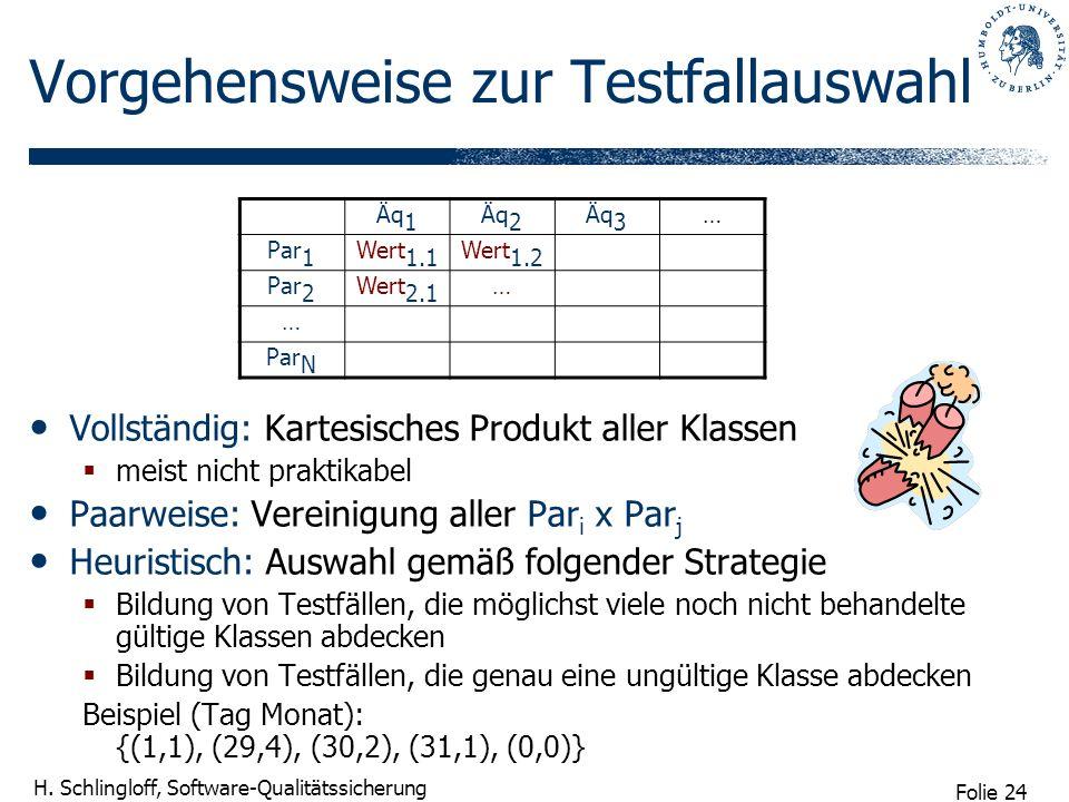 Folie 24 H. Schlingloff, Software-Qualitätssicherung Vorgehensweise zur Testfallauswahl Vollständig: Kartesisches Produkt aller Klassen meist nicht pr