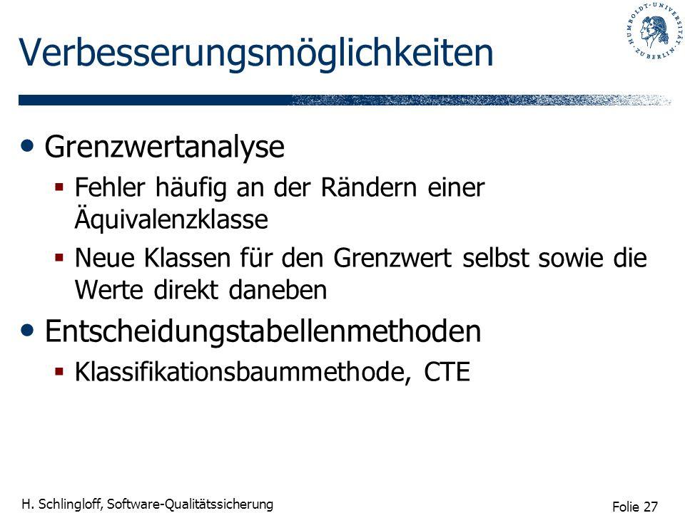 Folie 27 H. Schlingloff, Software-Qualitätssicherung Verbesserungsmöglichkeiten Grenzwertanalyse Fehler häufig an der Rändern einer Äquivalenzklasse N