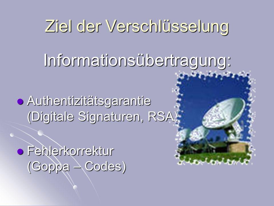 Zufällige Störungen Übertragungskanal Datenkompression (Quellkodierung) z.B.